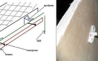 Как красиво повесить полки на различные типы поверхностей – гипсокартон, дерево, бетон, плитку